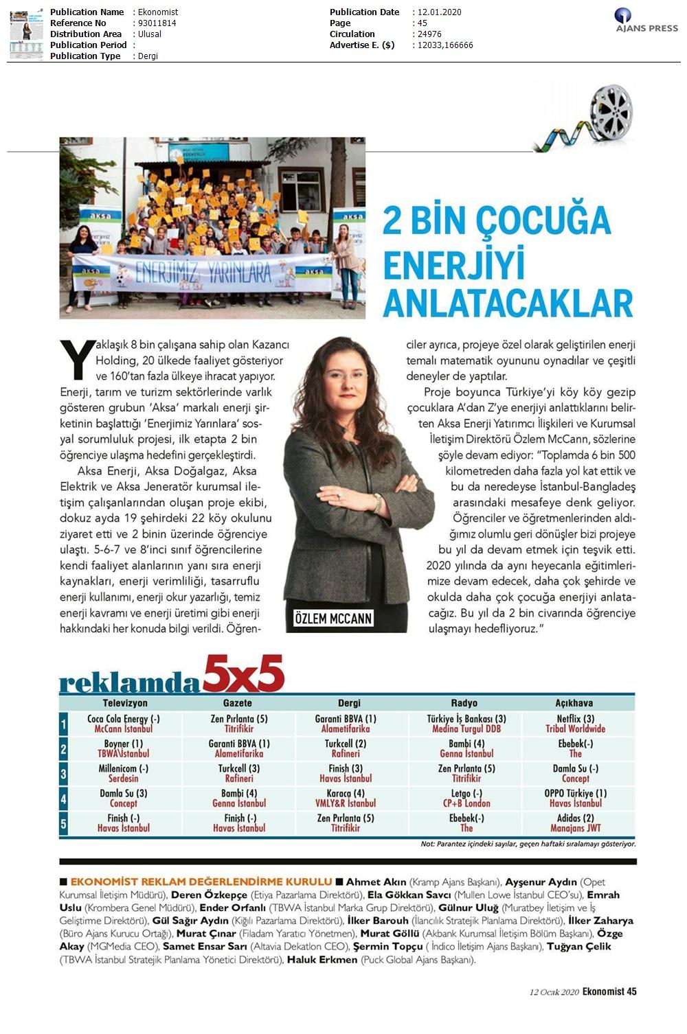 """Aksa """"ENERJİMİZ YARINLARA"""" Ekibi Köy Köy Dolaşarak Çocuklara Enerjiyi Anlatıyor"""